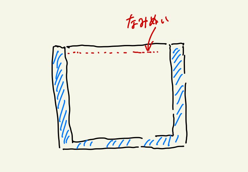 上1cmのところをなみ縫い