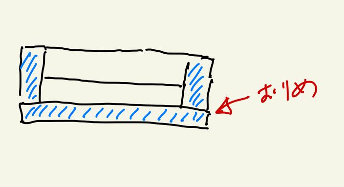 布に折り目